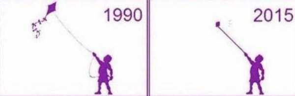 Ο κόσμος κάποτε και σήμερα